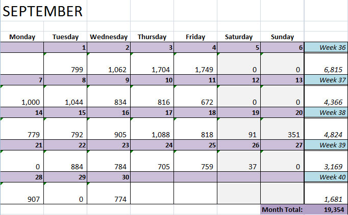 September Word Count